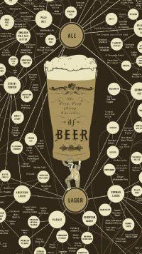 Cervezas por estilos